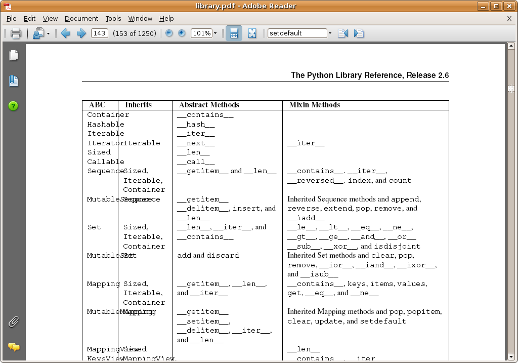 Issue 4145 Tabulary Entries In Pdf Documentation Python Tracker