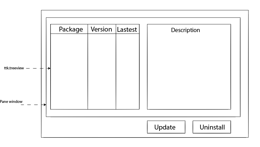 Issue 23551: IDLE to provide menu link to PIP gui  - Python